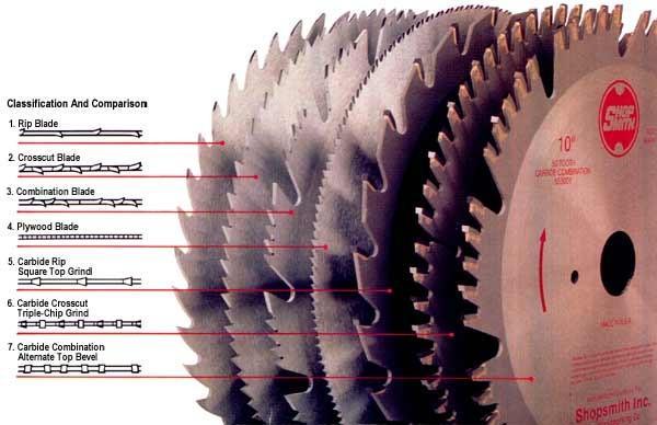 miter-saw-blade-featres